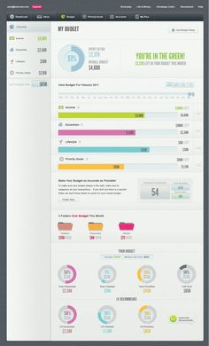 LearnVest web interface