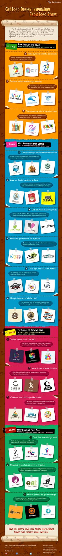 Get logo design inspiration from logo styles #infographic