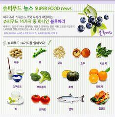 블루베리.... 정말 세계가 극찬하고 관심을 가지고 먹고 있는 과일이죠? 실제 미국에서는 저렴하고 누구나 쉽게 어디서나 접하는 일반적인 과일인데, 우리나라는 아직 재배 환경의 부족으로 넉넉한 양이 나지 않음..