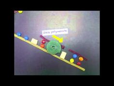 DNA replication- Great Video!