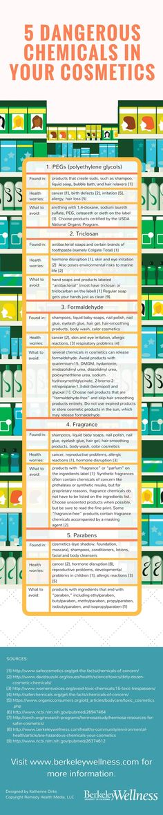 5 Dangerous Chemicals in Cosmetics and Personal Care Products   Berkeley Wellness