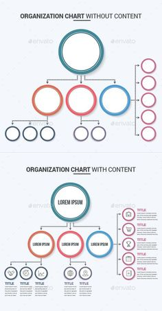 Organization Chart Design Business Infographic 33 Ideas For 2019 Organizational Chart Design, Flow Chart Design, Flow Chart Template, Diagram Design, Master Thesis, Powerpoint Design Templates, Charts And Graphs, Le Web, Infographic Templates