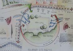 Bubble Diagram Architecture, Architecture Presentation Board, Landscape Architecture Drawing, Architecture Concept Drawings, Pavilion Architecture, Cultural Architecture, Architecture Student, Architecture Portfolio, Classical Architecture