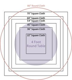 Tablecloth guidelines for round tables - 4' - 7' tables - help determine what size square to use over a full lenght round cloth    Found at:  www.textiletown.com