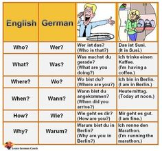 Find out what the basic German question words are, get translations, examples on how to use them correctly and a tipp on how to overcome mixups Learn German: question wordsHow to introduce in German pdf German Language Learning, Language Study, Language Lessons, Learn A New Language, Language Activities, Study German, German English, Learn German, Learn French