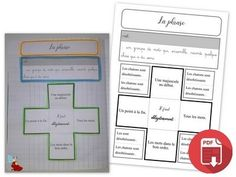 LAM ♦ CE1 - La phrase Terms Of Service, Writing, Homeschooling, Notebook, Bullet Journal, France, Word Order, Calendar, Reading