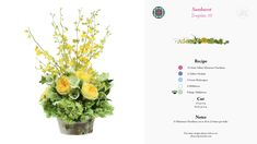 Floral Recipe using the Flowers by Number starter kit