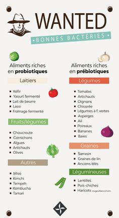 [ TOP 12 des probiotiques naturels Foods rich in probiotics allow us to maintain or restore our intestinal health. We know, everything comes from the belly. These foods will help you regenerate your intestinal lining. Learn more in our file. Nutrition And Dietetics, Health And Nutrition, Holistic Nutrition, Nutrition Tips, Complete Nutrition, Nutrition Products, Nutrition Chart, Nutrition Classes, Cheese Nutrition