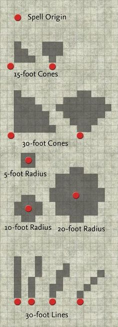 Dungeons and Dragons (D&D) - Spell area by Dungeons And Dragons Homebrew, Dungeons And Dragons Characters, D&d Dungeons And Dragons, Dnd Characters, Dungeons And Dragons Accessories, Dnd Dragons, Dungeons And Dragons Miniatures, Rpg Map, Pen & Paper