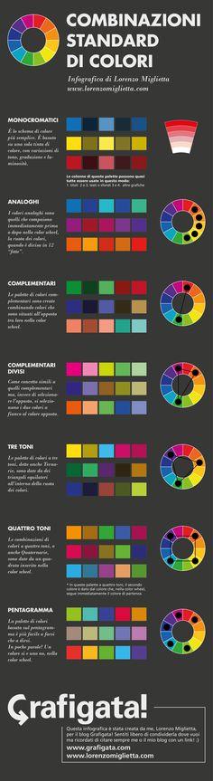 Infogragica combinazioni standard colori