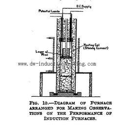 laboratory vacuum induction furnace