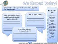The Langwitches Blog- The Magic of Learning:  Assessment of Learning via Skype by  Silvia Tolisano