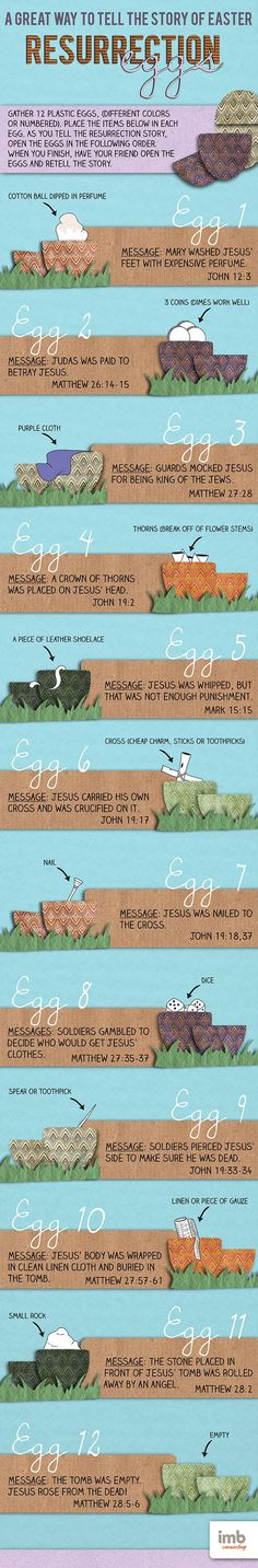 Pin by Teresa Brewer on easter | Pinterest