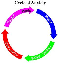 Check out this great website on anxiety treatment - http://anxiety-tb86w92n.popularreviewsonline.com