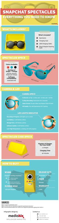 This infographic lets you in on how to pair the Spectacles, features of the product and much more.