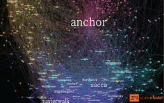 analyzing the Anchor launch using social data.