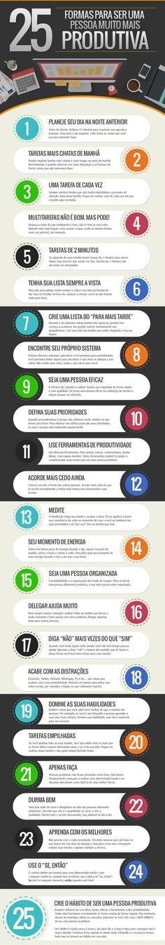25 Hábitos das pessoas produtivas   Nathan Oliveira   LinkedIn #TimBeta #BetaLab #QueroSerLab