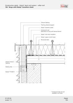 Understanding Architectural Details Pdf