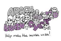 Arachnoid Cyst Awareness