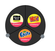 Check out the Hey You She She She And        mix I created with the Coca-Cola freestyle® app. #mymix