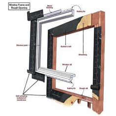 overview how to install a window this old house how to install a kitchen sink Home Projects, Design Projects, Window Replacement, Kitchen Pictures, Woodworking Projects Diy, Patio Roof, Home Repairs, Small Patio, Pergola Plans