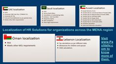 HUMAN RESOURCE MANAGEMENT SOFTWARE : Localization of HRMS: Which HR Solutions suit requirements of the organizations based across the MENA region? Visit http://human-resource-management-software.blogspot.co.at/2014/03/localization-of-hrms-which-hr-solutions.html