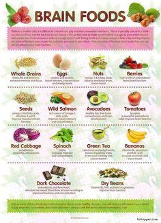 Healthy brain foods via www.bittopper.com/post.php?id=390286467528810737db063.91222986