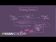 Khan academy critical thinking