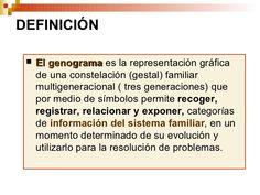 El Genograma (FAMILIOGRAMA)