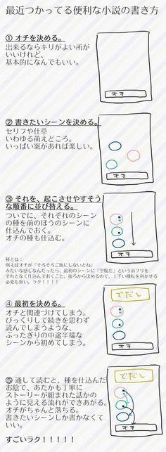 "tsukamoto: "" tsukamoto: ""通して読むと、種を仕込んだおかげで、あたかも丁寧にストーリーが組まれた話かのように見える流れが出来上がる。オチがちゃんと落ちる。書きたいシーンしか書かなくていい。すごくラク!!"" (Twitter /... Data Room, Material Board, Principles Of Design, Print Layout, Drawing Tips, Writing A Book, Editorial Design, How To Plan, How To Make"