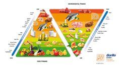 french nutrition guidelines - Google zoeken