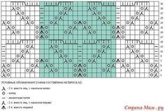 Ажурный узор для шалей и палантинов спицами - схема