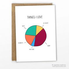 Things I Love Chart Card