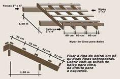 Resultado de imagem para inclinação telha romana