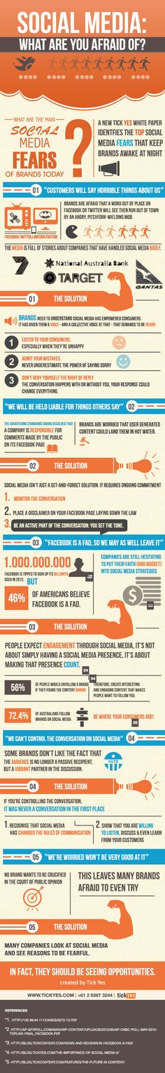 Social Media: what are you afraid of? #infographic By www.riddsnetwork.in (SEO Expert Company India)