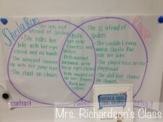Mrs. Richardsons Class: Comparing and Contrasting Characters. Read aloud books with venn diagrams, plus a FREEBIE!
