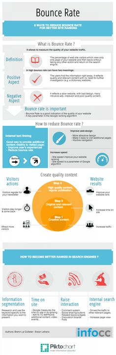 8 Ways to Reduce #BounceRate for Better #Site #Ranking