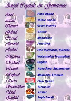 Crystal Healing | Welcome to Angel Crystal Healing!