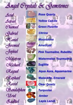 Angels Inspiration - Qualities, Colours and Gemstones of Archangels (Article About Pendulum Dowsing)
