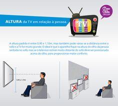 TVs: Todos os fatos que você precisa saber