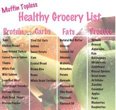 Healthy Grocery List Lose Weight Get In Shape Exercise Motivation Success Lose weight FAST with the Caveman / Paleo diet! Minus the tilapia. Get Healthy, Healthy Tips, Healthy Choices, Healthy Snacks, Healthy Recipes, Healthy Style, Healthy Habits, Healthy Fats List, Juice Recipes