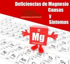 Síntomas y Causas de la Pérdida de Magnesio - Club Salud Natural