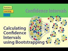 Confidence Intervals Using Bootstrapping: Statistics Help