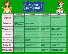 Healthy Menu, Healthy Diet Recipes, Low Calorie Recipes, Healthy Breakfast Recipes, Healthy Nutrition, Clean Recipes, Raw Food Recipes, Healthy Life, Good Fat Foods