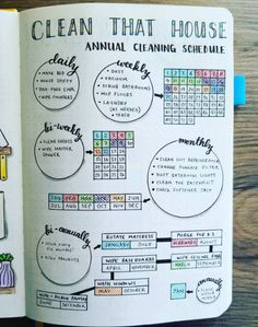 14 Bullet Journal Spreads - Clean House Spread