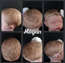Resultado de imagem para Hair rooting maps