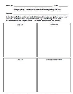 Common Core Classrooms: 5th Grade  Biography sheet could be used with my scientist reports