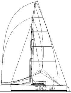 Boat Chine