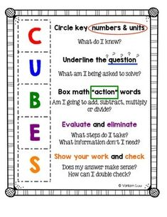 Just 23 totally perfect 4th grade anchor charts math anchor charts cubes is a strategy for solving math word problems you can use it as an anchor chart or put it into a math journal for ccuart Gallery