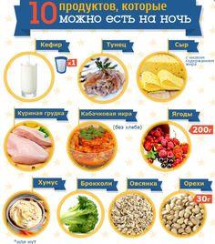 #Инфографика: 10 продуктов, которые можно есть на ночь.